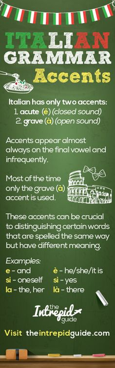 Learn Italian Grammar - Italian Accents Explained