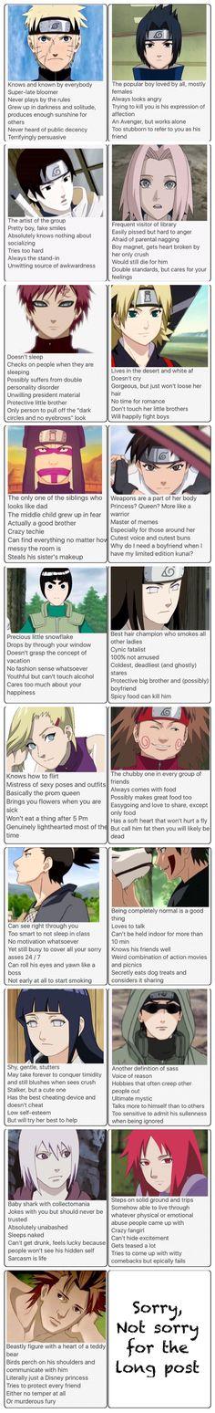 Personajes de Naruto XD