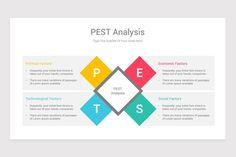 PESTLE Analysis PowerPoint Presentation Template | Nulivo Market Powerpoint Presentation Templates, Keynote Template, Pestle Analysis, Initial Fonts, Initials, Diagram, Politics, Business, Store
