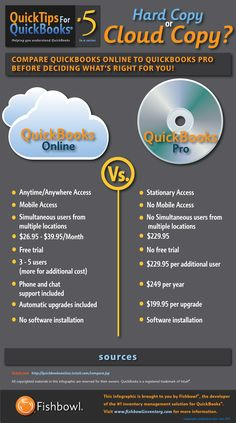 QuickBooks Tip Number 5: Hard copy or Cloud copy? Which to use.