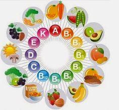 Η ΛΙΣΤΑ ΜΟΥ: Ιώδιο και διατροφή