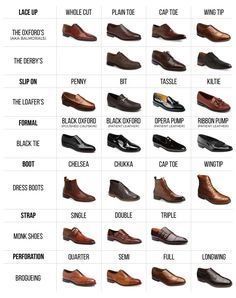 cheat sheet men's dress shoes