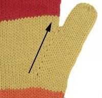 How to Knit Thumb and Palm Gussets for Your Knitted Gloves Lernen Sie etwas Neues: The Palm Gusset – Knitting Daily – Knitting Daily Knitting Daily, Knitting Help, Knitting Stitches, Knitting Needles, Knitting Patterns, Mittens Pattern, Knit Mittens, Knitted Gloves, Fingerless Mitts