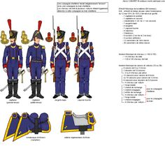 3rd Company of the 5th Field Artillery Regiment Staff