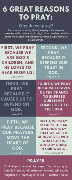 If God already knows everything anyway, why should we prayer? What's the big deal with prayer, and does it really make a difference? Why not stop by for encouragement, instruction, Bible verses, wisdom, and truths for God's Word? This post will give you 6 great reasons for prayer. #prayer #reasonstopray #hope #pray