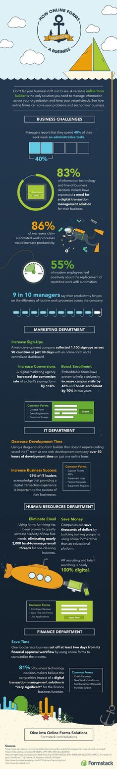 General Management - How Online Forms Can Anchor Your Business [Infographic]…