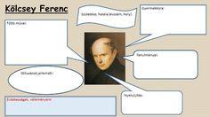Buborékok - Tanárbazár Interactive Notebooks, Literature, Classroom, Teacher, Writing, Education, History, Children, Homeschooling