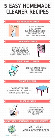 window, toilet bowl, all purpose cleaning. Furniture polish; floor cleaner