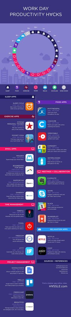 26 Best Productivity Apps In One Infographic