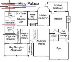 """joannas-world: """" Sherlock's Mind Palace """" Love this :D Surprised to find Modesty there at all! Sherlock Fandom, Sherlock Holmes, Sherlock Comic, Funny Sherlock, Sherlock Mind Palace, Harry Potter, Sherlolly, Deduction, Moriarty"""