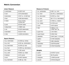 Homeschool Math Blog: Conversion chart for measuring units ...