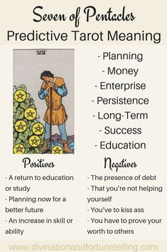 Seven of Pentacles: Predictive Tarot Card Meaning — Lisa Boswell Tarot Astrology, Astrology Compatibility, Love Tarot, Def Not, Tarot Card Meanings, Tarot Spreads, Tarot Readers, Pentacle, Oracle Cards