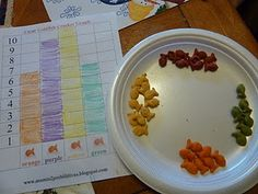 One Fish, Two Fish Goldfish Graphing activity with a free printable. A fun math idea for Dr. Seuss Day (March 2)