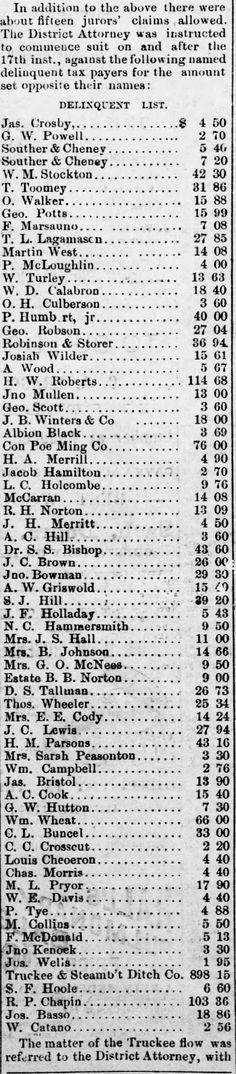 Reno Gazette-Journal, 9 Dec 1879, Tue, Main Edition  C L Buncel delinquent tax of $33.00 (Robert Buncel' father