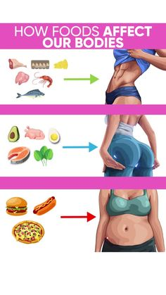 Lo Mejor Custom Workout And Meal Plan For Effective Weight Loss! Simple rules for your body to get slimme. Healthy Weight Gain, Weight Loss Diet Plan, Fast Weight Loss, How To Lose Weight Fast, Best Food For Weight Loss, Gain Weight Food, Losing Weight, Fat Fast, Lose Fat