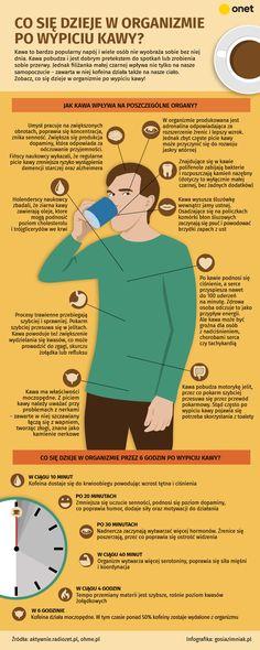 29 września obchodzimy Międzynarodowy Dzień Kawy. Jednego z najważniejszych produktów rolnych świata i napoju, do którego ludzkość ma wyjątkowa słabość. Każdego dnia wypijanych jest 2,25 miliarda filiżanek i liczba ta wciąż rośnie! Wiadomo też, że kawa ma ogromny wpływ na zdrowie. Pita w rozsądnych ilościach (czyli maksymalnie trzy filiżanki dziennie) spowalnia zegar biologiczny, chroni przed wieloma nowotworami (m.in. rakiem wątroby, prostaty i jelita grubego) i demencją. Jednak, czy tak… Healthy Mind, Healthy Eating, Health Diet, Health Fitness, Cooking Recipes, Healthy Recipes, Slow Food, Good To Know, Food Inspiration