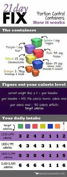 21 Day Fix Printable Tools measurement tracker, meal planner, and - food sign up sheet template