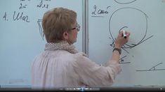 ВидеоМК Ирины Спасской «Дамская шляпка на шаблоне берета. Технология однослойных полей»   Школа Войлока Онлайн