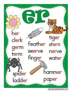 Classroom Freebies: R-Controlled Vowels Poster Set Phonics Cards, Phonics Rules, Jolly Phonics, Teaching Phonics, English Phonics, Teaching English, Kindergarten Reading, Teaching Reading, English Lessons