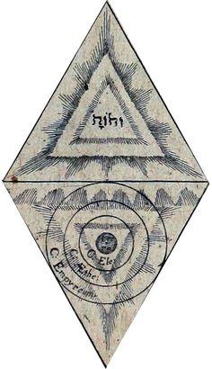 Robert Fludd -Utriusque cosmi. Vol I (1617). Detail.