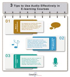 3 Tips to Use Audio Effectively in E-learning Courses – An Infographic - e-Learning Feeds Learning Psychology, Learning Theory, Teaching Chemistry, 21st Century Learning, Learning Courses, Instructional Design, Mobile Learning, Blended Learning, Education And Training
