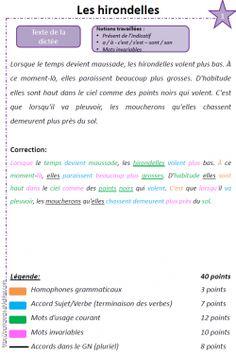 Cenicienta au CM - Des ressources pour le cycle 3 Cycle 3, France, Grammar, Classroom, School, Cinderella, Middle School Classroom, Word Study, Comprehension Exercises