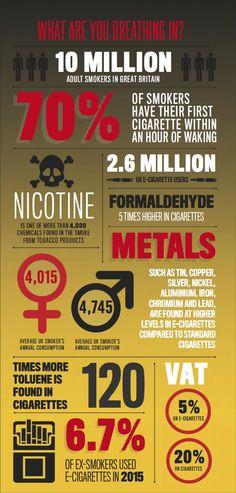 Smoking in UK