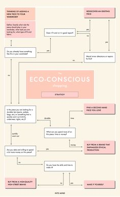 Eco-Conscious Shopping: A Beginner's Guide — Anuschka Rees - A guide to making more eco-conscious purchasing decisions. Includes several suggestions of companies and resources. Source by ddanielasalazar - Ethical Clothing, Ethical Fashion, Slow Fashion, Fast Fashion, Fashion Tips, Vegan Fashion, Daily Fashion, Autumn Fashion, Women's Fashion