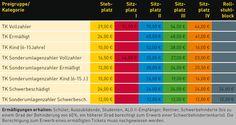 Kartenpreise zum Benefizspiel gegen Bayern München