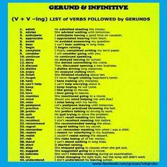 Forum | ________ Learn English | Fluent LandList of Verbs Followed by Gerunds | Fluent Land
