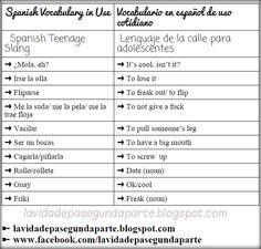 #ELE, #ESL, #SpanishSlang, #Vocabulary, #lavidadepasegundaparte.blogspot.com, #www.facebook.com/lavidadepasegundaparte