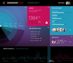 SPACE UI Dashboard on Behance