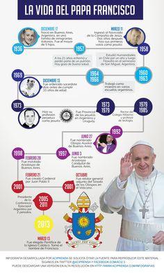 La Vida del Papa Francisco | Desde los ojos de un católico.
