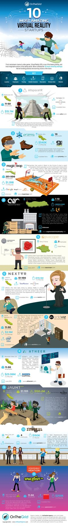 Awesome Virtual Reality Startups - Business Infographic. Topic: tech company, augmented reality, ar, oculus, magic leap, vr games.