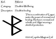Norse Runes, Viking Runes, Viking Age, Norse Mythology, Viking Symbols, Ancient Symbols, Scandinavian Tattoo, Norse Tattoo, Symbols And Meanings