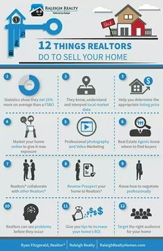 12 reasons why having a realtor sell your home is probably a better decision than For Sale By Owner (FSBO)
