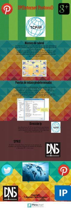 infografia #RDEMX