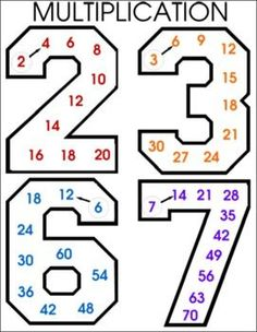 Multiplication Multiples free printable