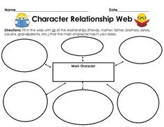 Graphic Organizer: Character Relationship Web - 1 sheet. Directions: Fill in the web with all of the relationships (friends, mother, father, brother, sister, cousin, grandparents, etc.) that the main character has in your book. * Free Worksheet Printable * http://www.teacherspayteachers.com/Product/Graphic-Organizer-Character-Relationship-Web