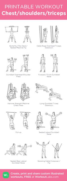 Chest/shoulders/triceps: #customworkout