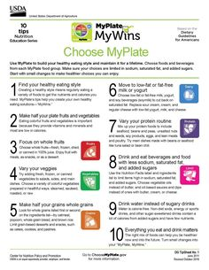 myplate daily checklist find a personalized plan myplate 101 pinterest daily checklist. Black Bedroom Furniture Sets. Home Design Ideas