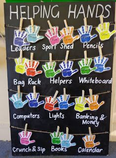 Classroom Jobs Display~ Each student makes a hand, and their hand is put by their duty for the week.