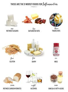 These Are the 9 Worst Foods For Inflammation Our nutritionist shares the worst foods for inflammation. If you want to start an anti-inflammatory diet, these are the foods to cut out! Anti Inflammatory Foods List, Brain Healthy Foods, Healthy Skin, Healthy Eating, Arthritis Diet, Rheumatoid Arthritis, Fast Food, Food Combining, Foods To Avoid