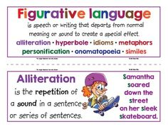 Figurative Language Anchor Chart Illustrated Word Wall Cards