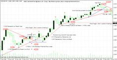 Galveston Forex Trading Strategy . http://www.trading-the-forex.net