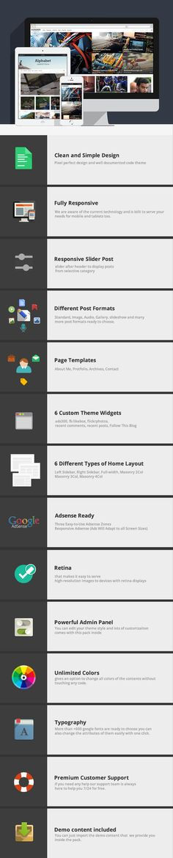 A New Responsive WordPress Blog Theme