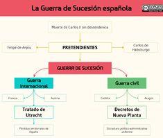 Imagen Line Chart, Socialism, Maps, Spain, Mental Map, Baccalaureate, Early Modern Period