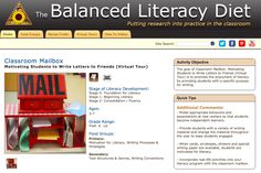 Using this activity in a primary classroom gets you 'more bang for your buck'. It is easy to set up in any classroom and uses on-hand supplies, but it is an example of a rich literacy task. The Classroom Mailbox is a good example of a task that integrates learning to write with writing to learn. Teachers can provide direct instruction of writing processes and conventions, but students can engage in the task in an open-ended manner.