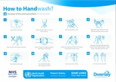 nhs posters hand washing - Google Search