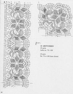 LA PUNTILLA PERFECTA - Mayte Garcia - Picasa Web Album Bobbin Lace Patterns, Crochet Doily Patterns, Crochet Borders, Crochet Lace, Doilies Crochet, Bobbin Lacemaking, Paper Embroidery, Embroidery Dress, Lace Heart